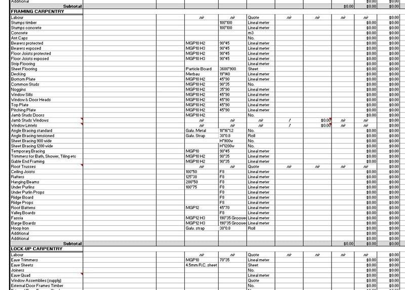 AusDesign | Estimating and Budgeting Worksheet